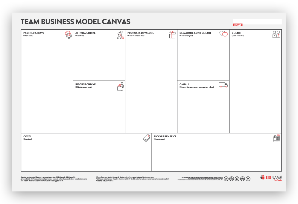 Team Business Model Canvas