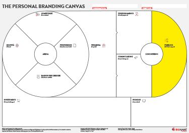 personal branding canvas: destinatario