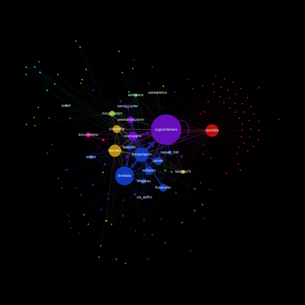 IBM Be Visible Network