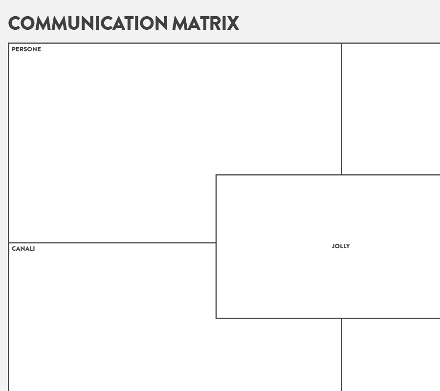 Toolkit dell'Innovazione Professionale: Communication Matrix