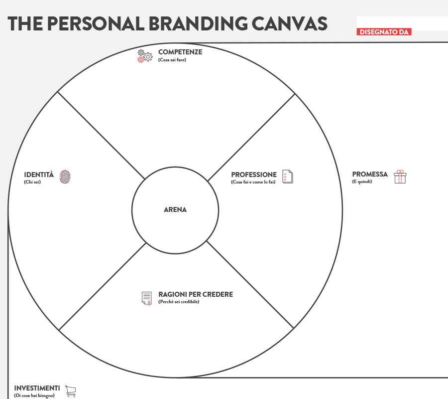 Toolkit dell'Innovazione Professionale: Personal Branding Canvas