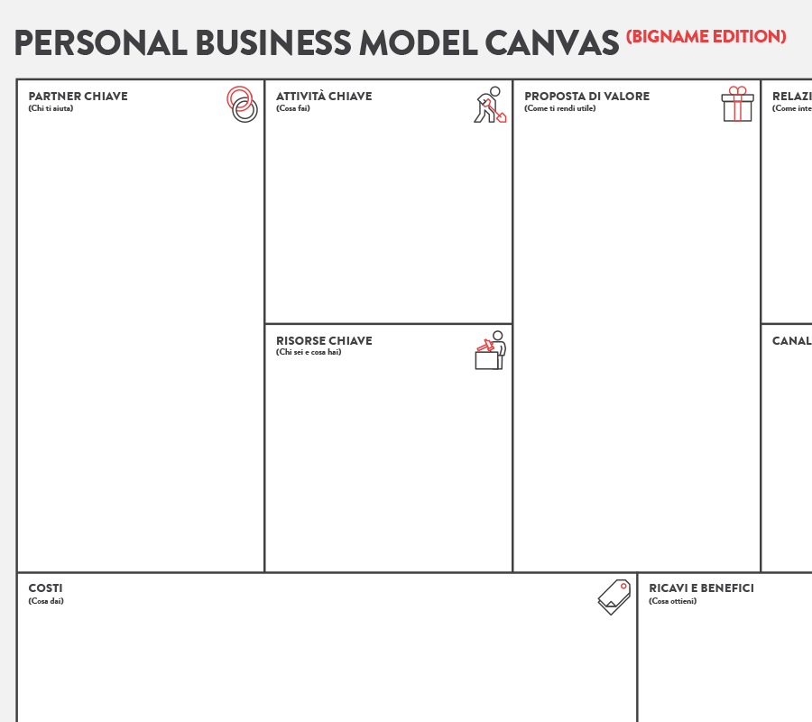 Toolkit dell'Innovazione Professionale: Personal Business Model Canvas