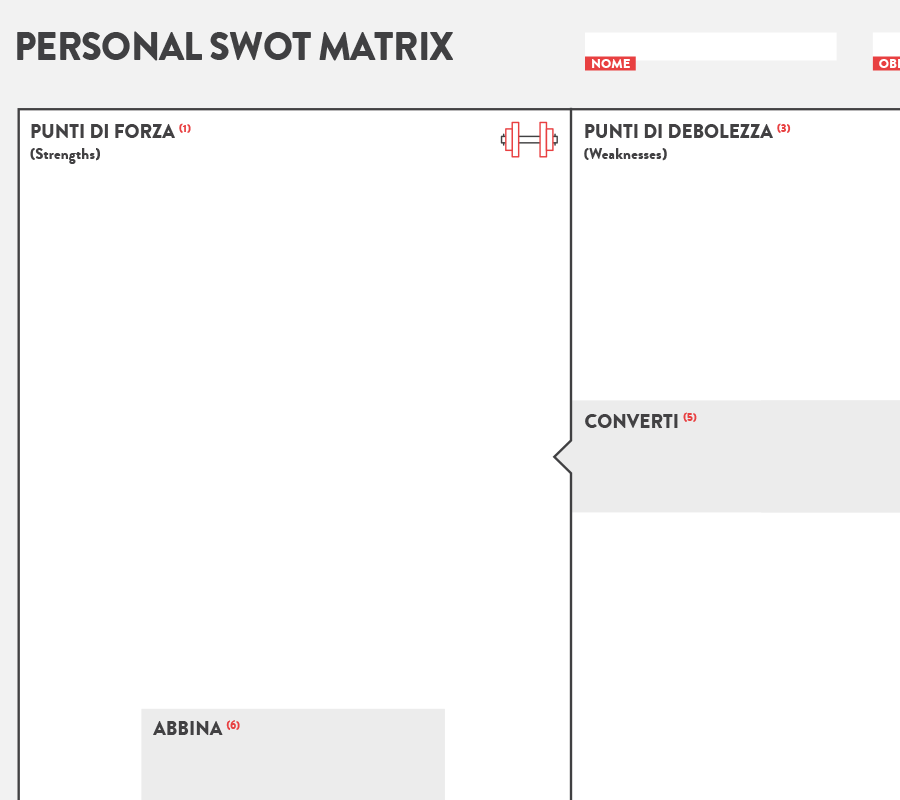 Toolkit dell'Innovazione Professionale: Personal SWOT Matrix