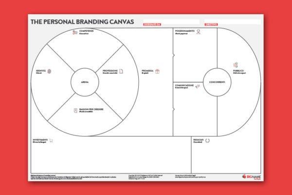 personal branding canvas anteprima