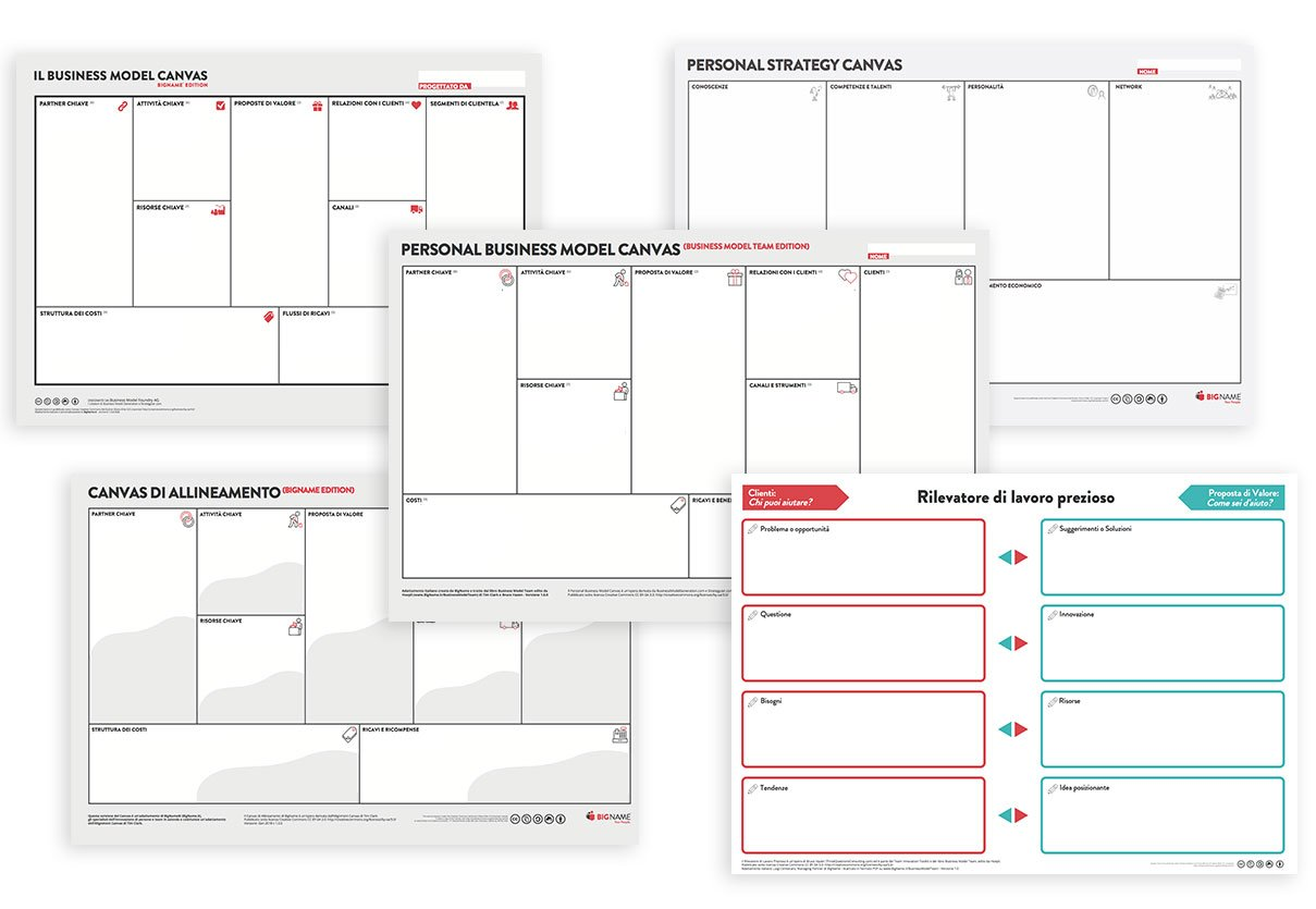 Business model team toolkit | Bigname