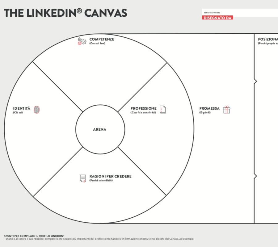 LinkedIn Canvas Toolkit