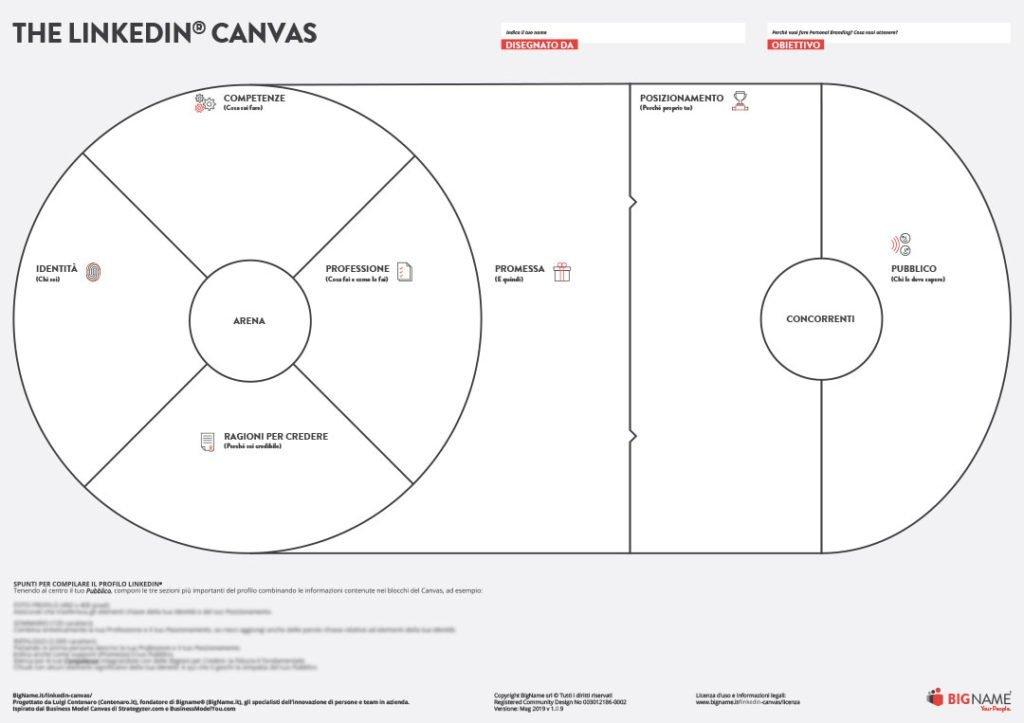 LinkedIn Canvas Personal Branding