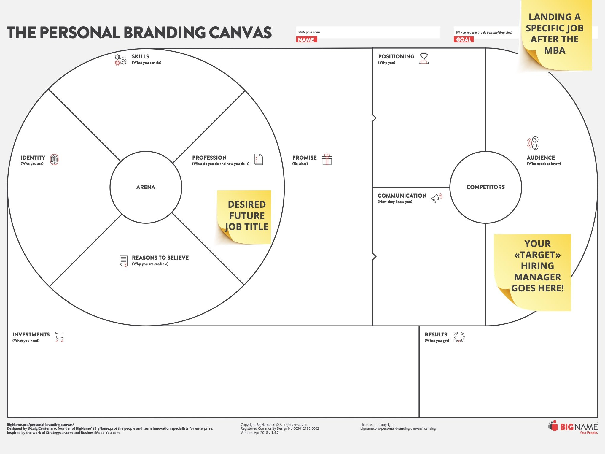 Agile Personal Branding - Canvas for MBA programs