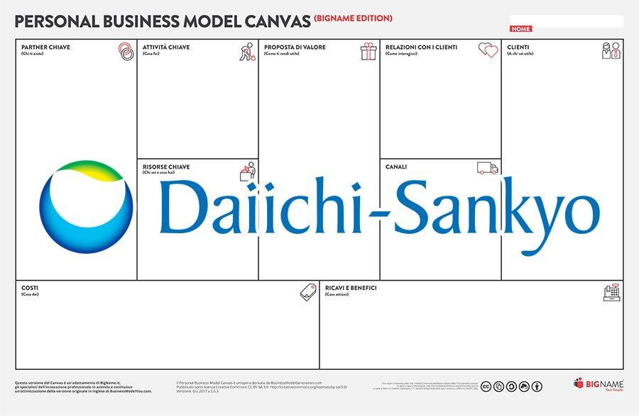 Agilità di carriera per il programma Europeo di Talent Development di Daiichi Sankyo